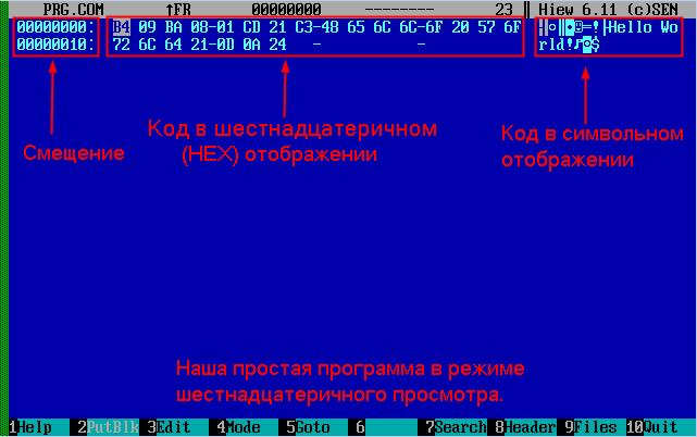 Шестнадцатеричная система счисления.
