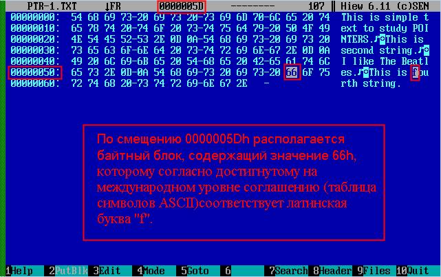 Кодировка ASCII.